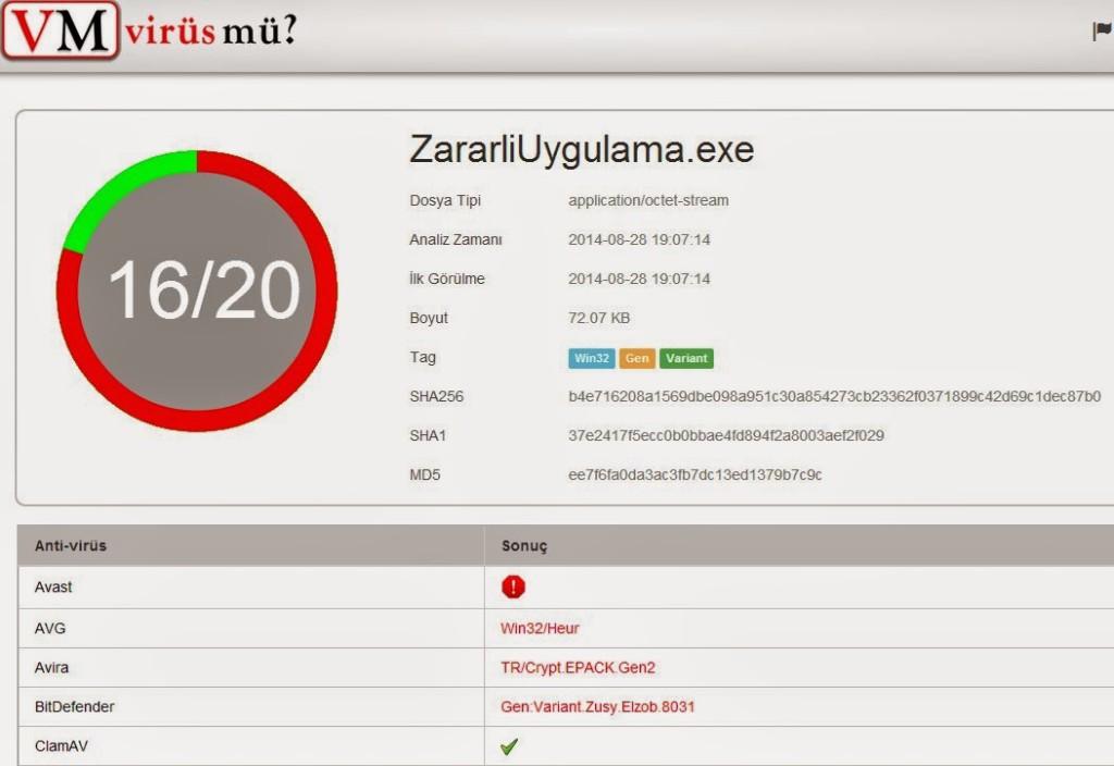 evading-anti-virus-detection-using-msfvenom-tool-06