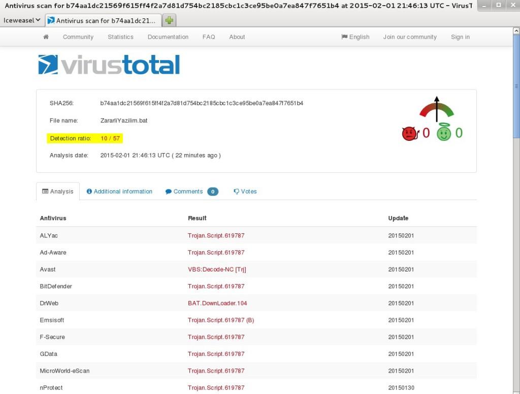 evading-anti-virus-detection-for-scripts-using-veil-evasion-tool-13