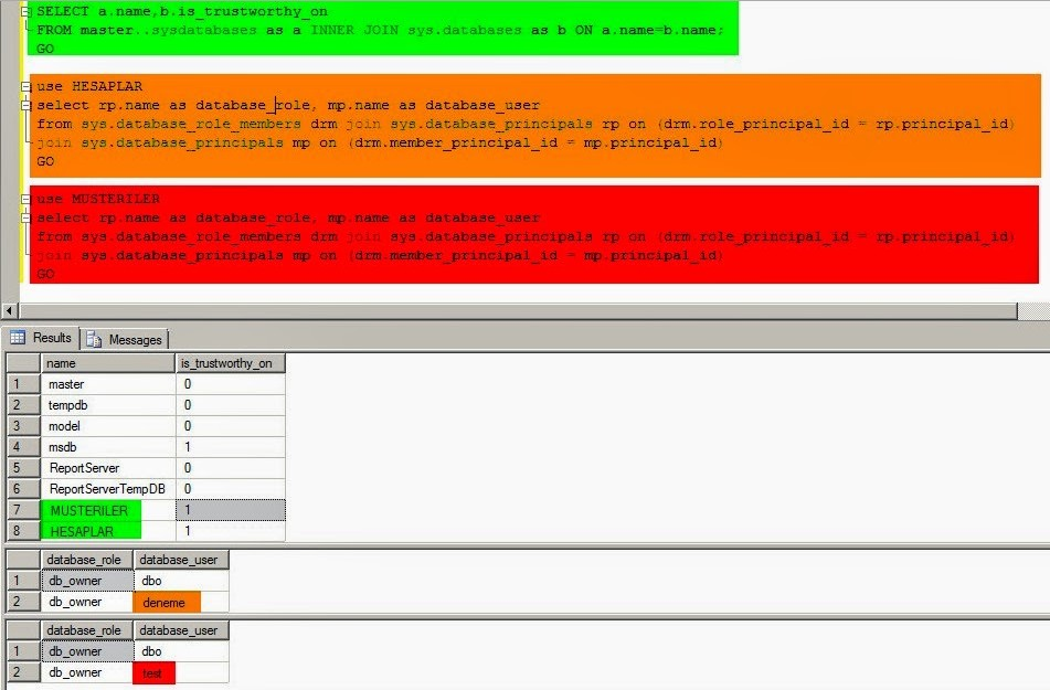 enabling-and-security-risks-of-trustworthy-option-of-a-database-on-a-misconfigured-ms-sql-server-06