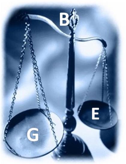 Şekil 1 - Gizlilik - Bütünlük - Erişilebilirlik Dengesi