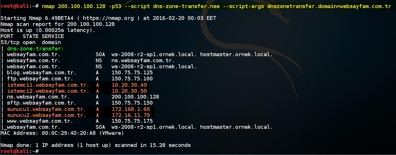 Şekil - 03: NMAP dns-zone-transfer Betiği ile Bölge Transferinin Gerçekleştirilmesi