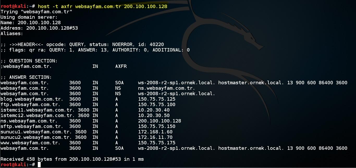 Şekil - 05: Linux Host Aracı ile Bölge Transferinin Gerçekleştirilmesi