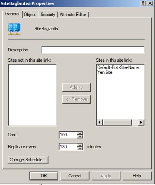 Şekil - 4: Site'lar Arası Replikasyon Yapılandırılması